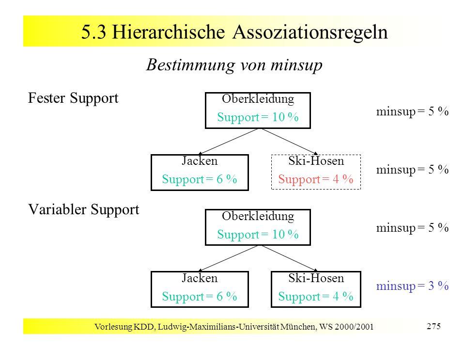 Vorlesung KDD, Ludwig-Maximilians-Universität München, WS 2000/2001 275 5.3 Hierarchische Assoziationsregeln Bestimmung von minsup Fester Support Vari