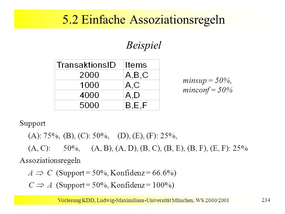 Vorlesung KDD, Ludwig-Maximilians-Universität München, WS 2000/2001 265 5.3 Bestimmung der häufig auftretenden Itemsets Grundidee Erweiterung der Transaktionen der Datenbank um alle Vorfahren von enthaltenen Items Methode –jedes Item in einer Transaktion T wird zusammen mit all seinen Vorfahren bezüglich H in eine neue Transaktion T eingefügt –es werden keine Duplikate eingefügt Bleibt zu tun: Finden von Frequent Itemsets für einfache Assoziationsregeln (Apriori-Algorithmus) Basisalgorithmus für hierarchische Assoziationsregeln