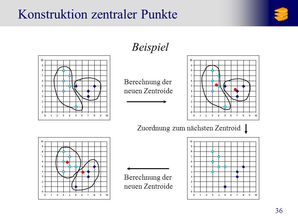 36 Konstruktion zentraler Punkte Beispiel Berechnung der neuen Zentroide Zuordnung zum nächsten Zentroid Berechnung der neuen Zentroide