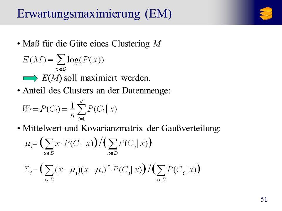 51 Erwartungsmaximierung (EM) Maß für die Güte eines Clustering M E(M) soll maximiert werden. Anteil des Clusters an der Datenmenge: Mittelwert und Ko