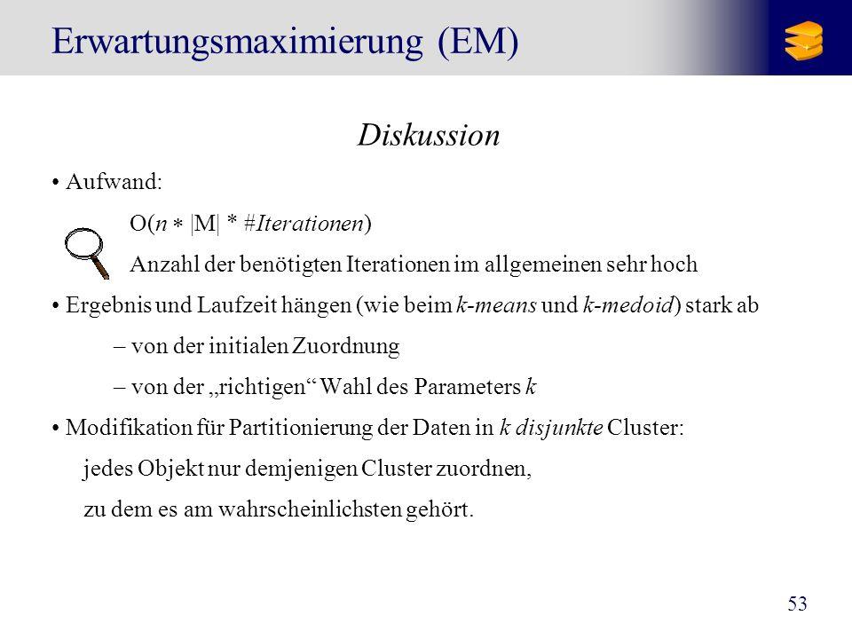 53 Erwartungsmaximierung (EM) Diskussion Aufwand: O(n |M| * #Iterationen) Anzahl der benötigten Iterationen im allgemeinen sehr hoch Ergebnis und Lauf