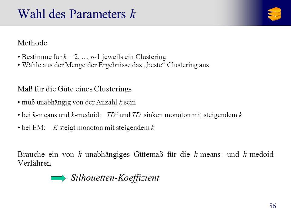 56 Wahl des Parameters k Methode Bestimme für k = 2,..., n-1 jeweils ein Clustering Wähle aus der Menge der Ergebnisse das beste Clustering aus Maß fü