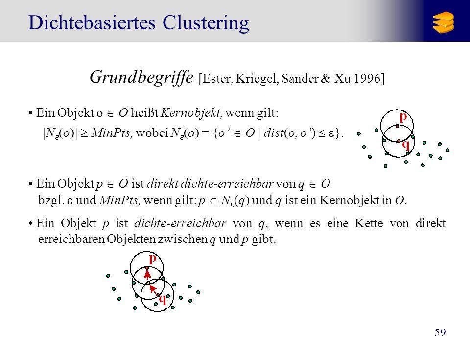 59 Dichtebasiertes Clustering Grundbegriffe [Ester, Kriegel, Sander & Xu 1996] Ein Objekt o O heißt Kernobjekt, wenn gilt: |N (o)| MinPts, wobei N (o)