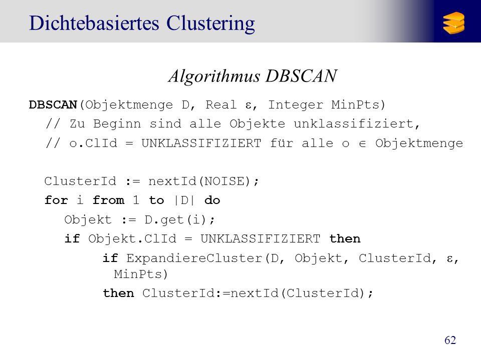 62 Dichtebasiertes Clustering Algorithmus DBSCAN DBSCAN(Objektmenge D, Real, Integer MinPts) // Zu Beginn sind alle Objekte unklassifiziert, // o.ClId