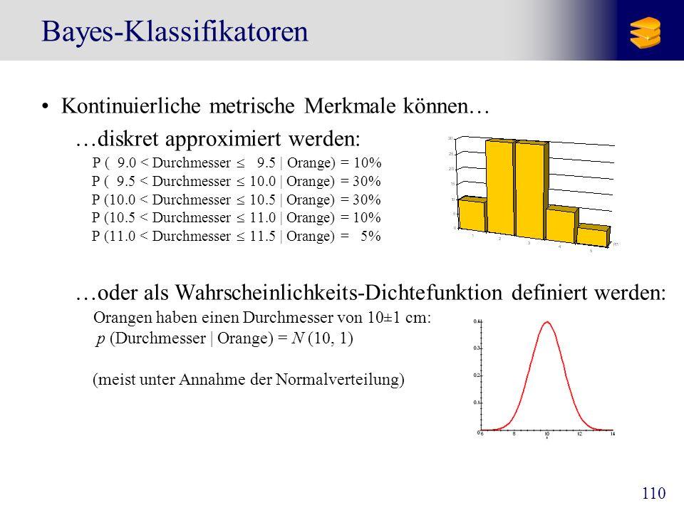 110 Bayes-Klassifikatoren Kontinuierliche metrische Merkmale können… …diskret approximiert werden: P ( 9.0 < Durchmesser 9.5   Orange) = 10% P ( 9.5 <