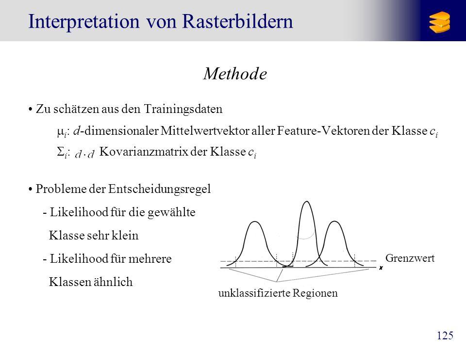 125 Interpretation von Rasterbildern Methode Zu schätzen aus den Trainingsdaten i : d-dimensionaler Mittelwertvektor aller Feature-Vektoren der Klasse
