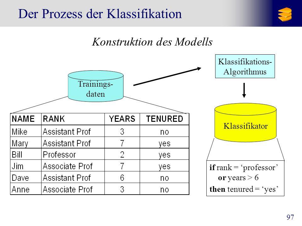 98 Der Prozess der Klassifikation Anwendung des Modells manchmal: keine Klassifikation unbekannter Daten sondern nur besseres Verständnis der Daten Klassifikator Unbekannte Daten (Jeff, Professor, 4) Tenured.