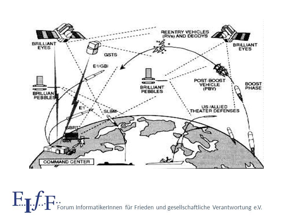 Forum InformatikerInnen für Frieden und gesellschaftliche Verantwortung e.V. The (military) software crisis II establishment of software engineering b