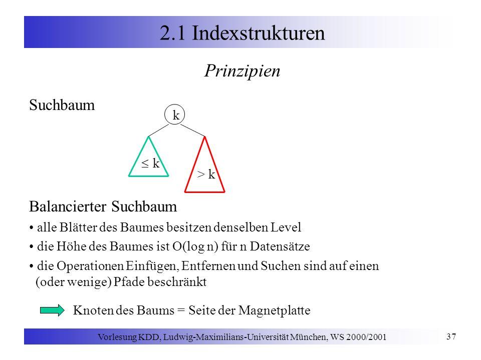 Vorlesung KDD, Ludwig-Maximilians-Universität München, WS 2000/2001 37 2.1 Indexstrukturen Prinzipien Suchbaum Balancierter Suchbaum alle Blätter des