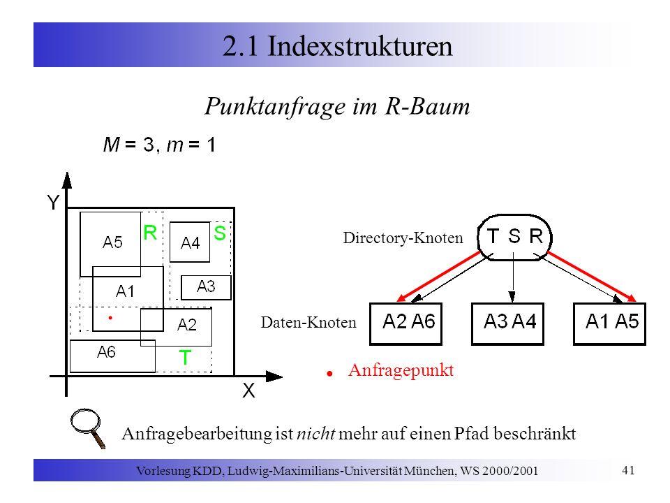 Vorlesung KDD, Ludwig-Maximilians-Universität München, WS 2000/2001 41 2.1 Indexstrukturen Punktanfrage im R-Baum Directory-Knoten Daten-Knoten.. Anfr