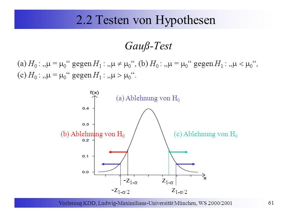 Vorlesung KDD, Ludwig-Maximilians-Universität München, WS 2000/2001 61 2.2 Testen von Hypothesen Gauß-Test (a) H 0 : = 0 gegen H 1 : 0, (b) H 0 : = 0 gegen H 1 : 0, (c) H 0 : = 0 gegen H 1 : 0.
