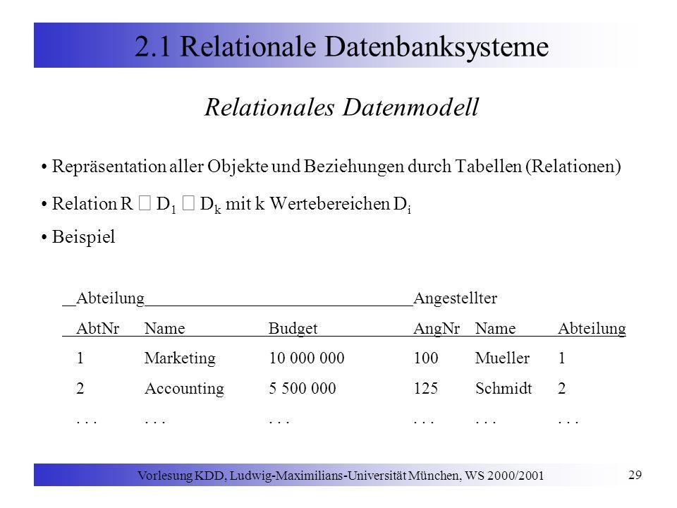 Vorlesung KDD, Ludwig-Maximilians-Universität München, WS 2000/2001 29 2.1 Relationale Datenbanksysteme Relationales Datenmodell Repräsentation aller Objekte und Beziehungen durch Tabellen (Relationen) Relation R D 1 D k mit k Wertebereichen D i Beispiel AbteilungAngestellter AbtNrNameBudgetAngNrNameAbteilung 1Marketing10 000 000100Mueller1 2Accounting5 500 000125Schmidt2..................