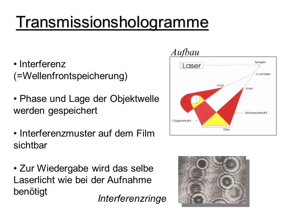 Transmissionshologramme Interferenz (=Wellenfrontspeicherung) Phase und Lage der Objektwelle werden gespeichert Interferenzmuster auf dem Film sichtbar Zur Wiedergabe wird das selbe Laserlicht wie bei der Aufnahme benötigt Aufbau Interferenzringe