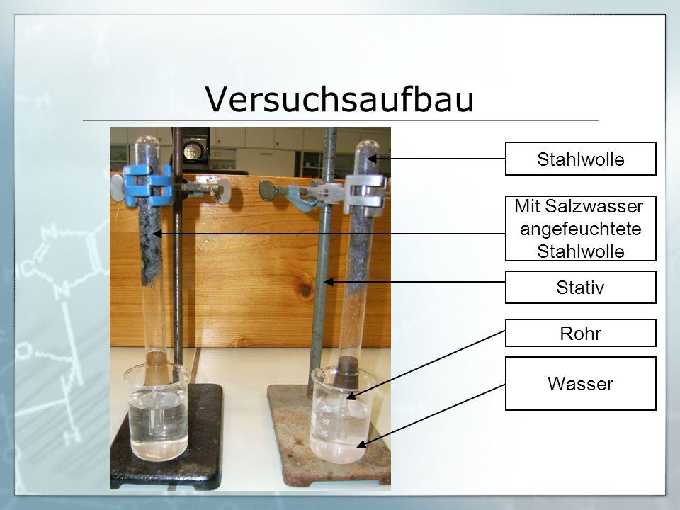 Versuchsaufbau Stahlwolle Mit Salzwasser angefeuchtete Stahlwolle Stativ Rohr Wasser