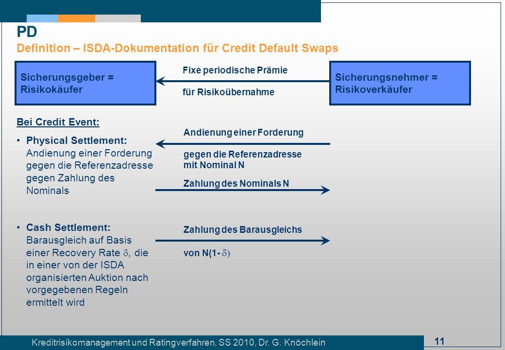 11 Kreditrisikomanagement und Ratingverfahren, SS 2010, Dr. G. Knöchlein Bei Credit Event: Physical Settlement: Andienung einer Forderung gegen die Re