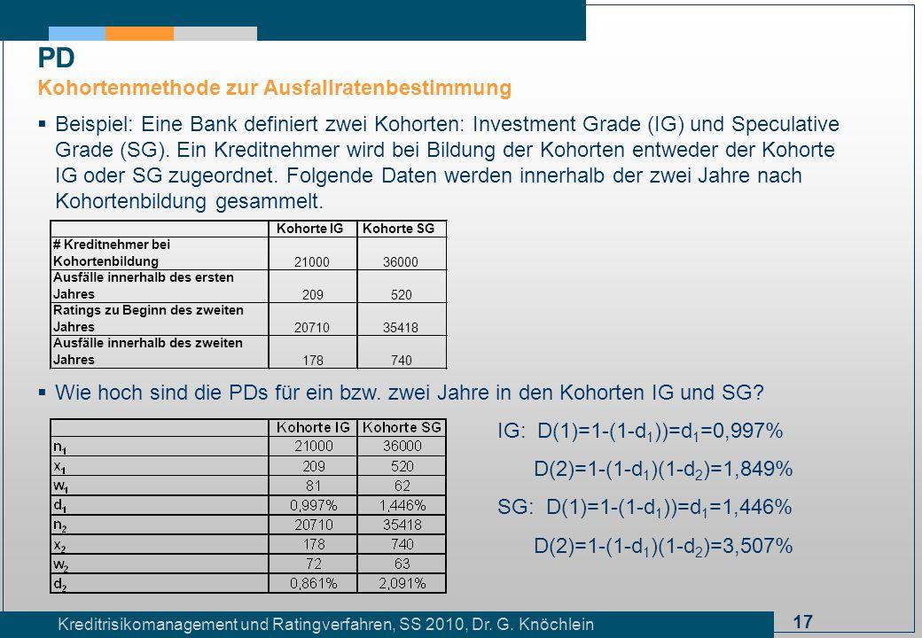 17 Kreditrisikomanagement und Ratingverfahren, SS 2010, Dr. G. Knöchlein Beispiel: Eine Bank definiert zwei Kohorten: Investment Grade (IG) und Specul