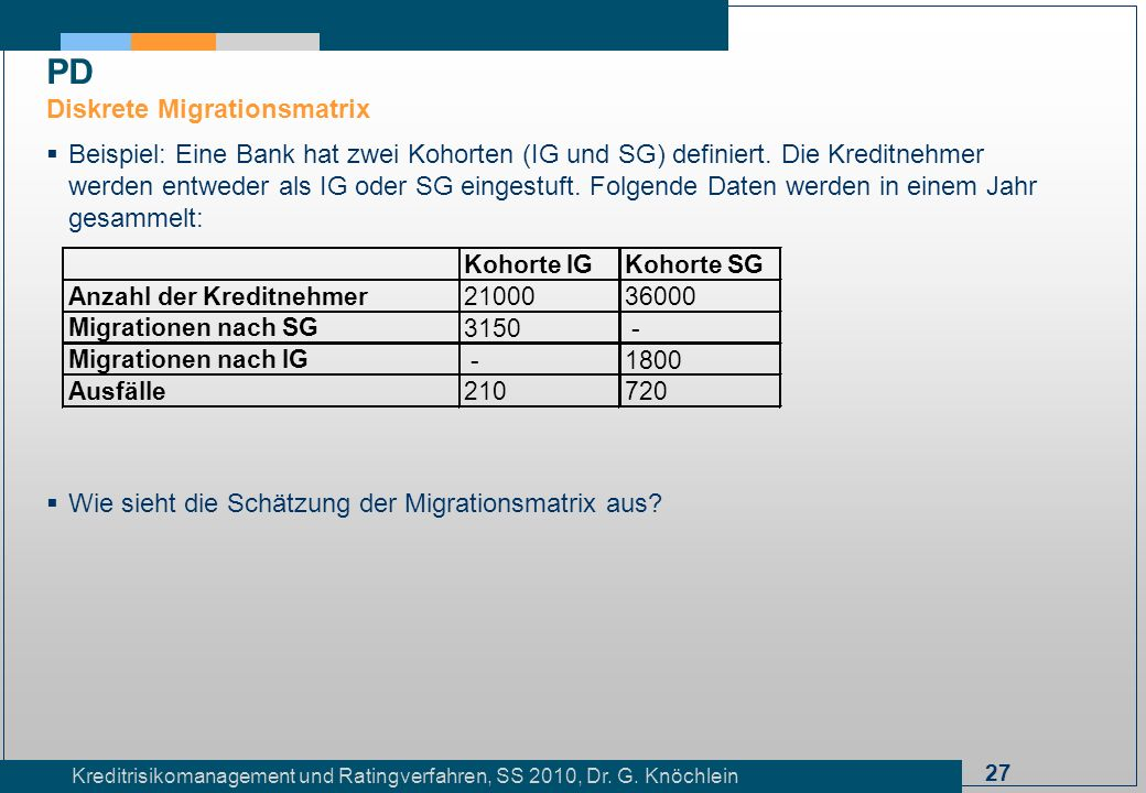 27 Kreditrisikomanagement und Ratingverfahren, SS 2010, Dr. G. Knöchlein Beispiel: Eine Bank hat zwei Kohorten (IG und SG) definiert. Die Kreditnehmer