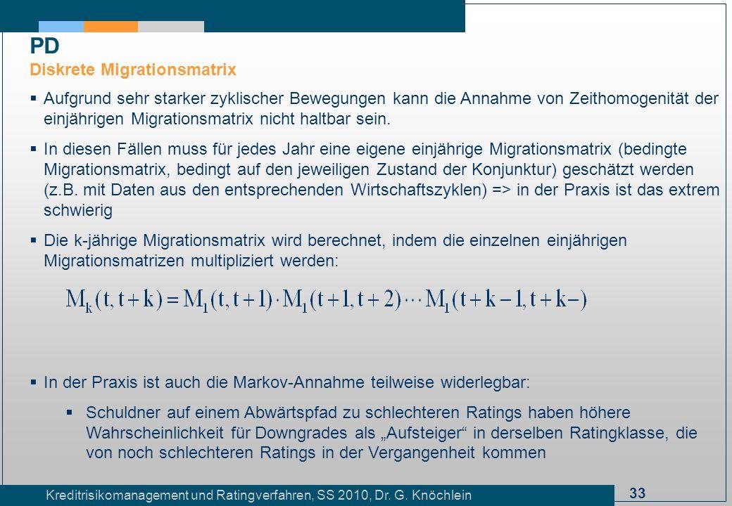 33 Kreditrisikomanagement und Ratingverfahren, SS 2010, Dr. G. Knöchlein Aufgrund sehr starker zyklischer Bewegungen kann die Annahme von Zeithomogeni