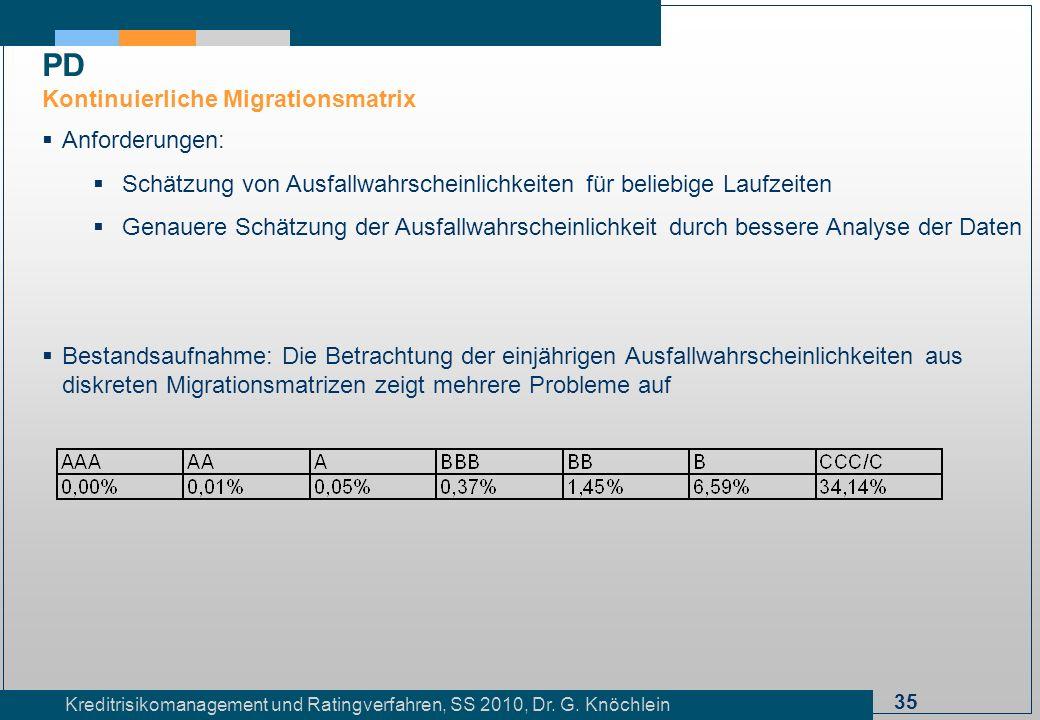 35 Kreditrisikomanagement und Ratingverfahren, SS 2010, Dr. G. Knöchlein Anforderungen: Schätzung von Ausfallwahrscheinlichkeiten für beliebige Laufze