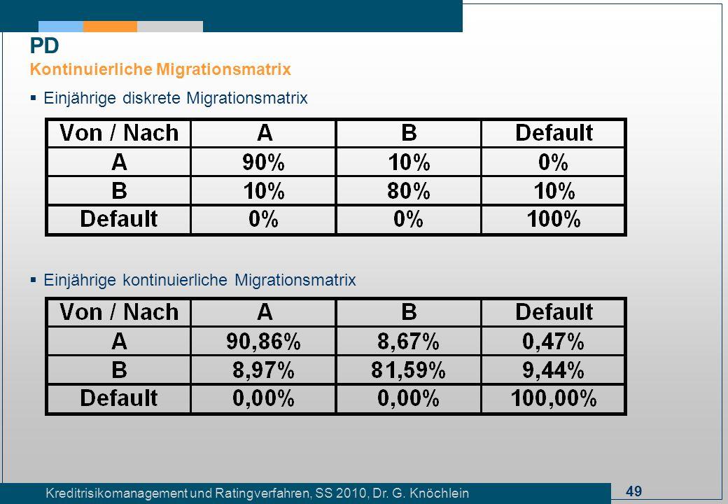 49 Kreditrisikomanagement und Ratingverfahren, SS 2010, Dr. G. Knöchlein Einjährige diskrete Migrationsmatrix Einjährige kontinuierliche Migrationsmat