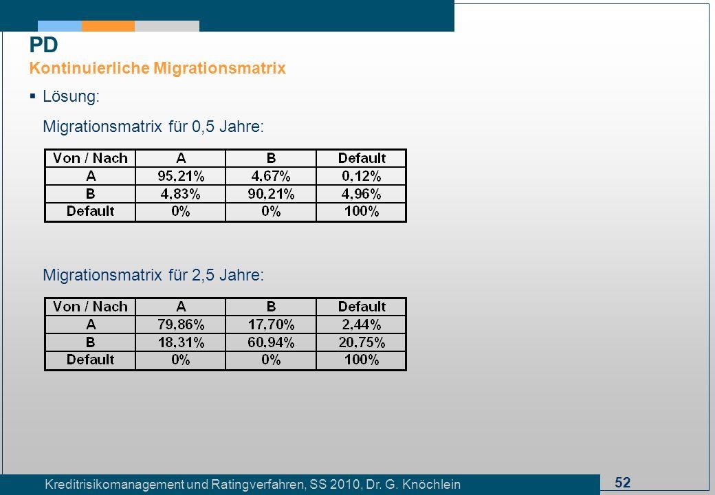 52 Kreditrisikomanagement und Ratingverfahren, SS 2010, Dr. G. Knöchlein Lösung: Migrationsmatrix für 0,5 Jahre: Migrationsmatrix für 2,5 Jahre: PD Ko