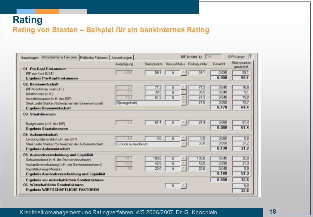 18 Kreditrisikomanagement und Ratingverfahren, WS 2006/2007, Dr. G. Knöchlein Rating Rating von Staaten – Beispiel für ein bankinternes Rating