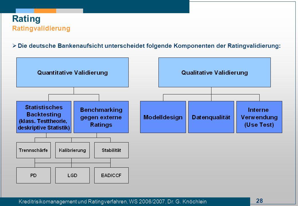 28 Kreditrisikomanagement und Ratingverfahren, WS 2006/2007, Dr. G. Knöchlein Rating Ratingvalidierung Die deutsche Bankenaufsicht unterscheidet folge
