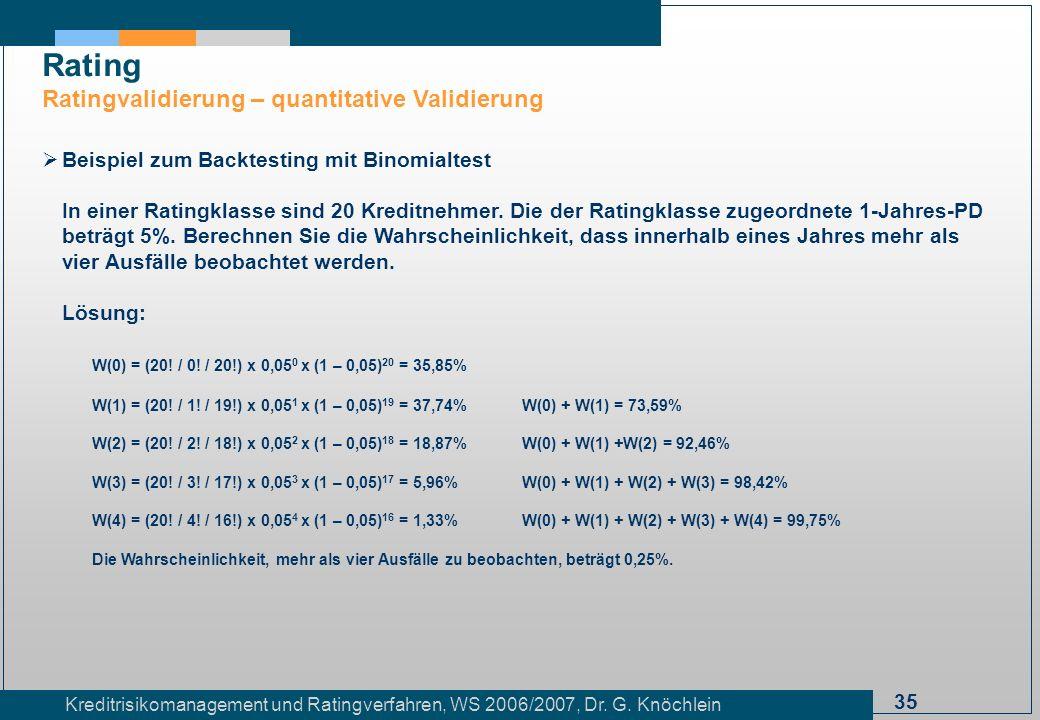 35 Kreditrisikomanagement und Ratingverfahren, WS 2006/2007, Dr. G. Knöchlein Rating Ratingvalidierung – quantitative Validierung Beispiel zum Backtes