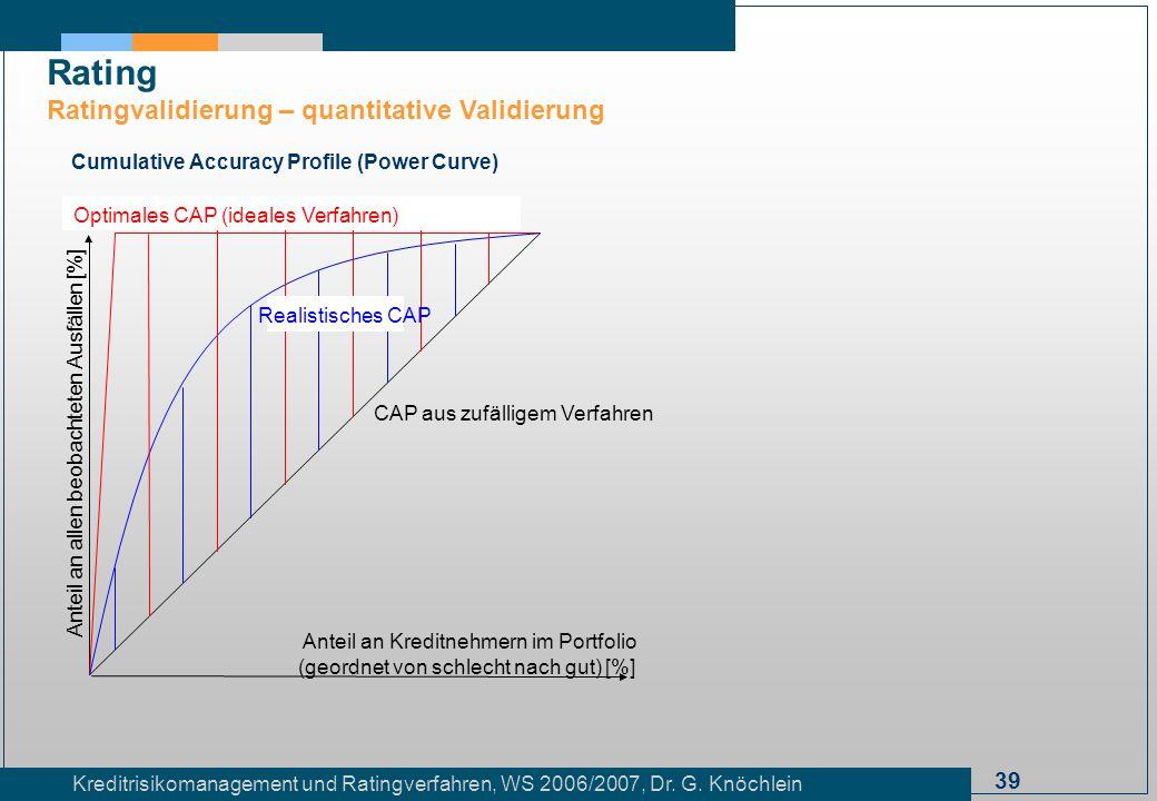 39 Kreditrisikomanagement und Ratingverfahren, WS 2006/2007, Dr. G. Knöchlein Rating Ratingvalidierung – quantitative Validierung Anteil an allen beob