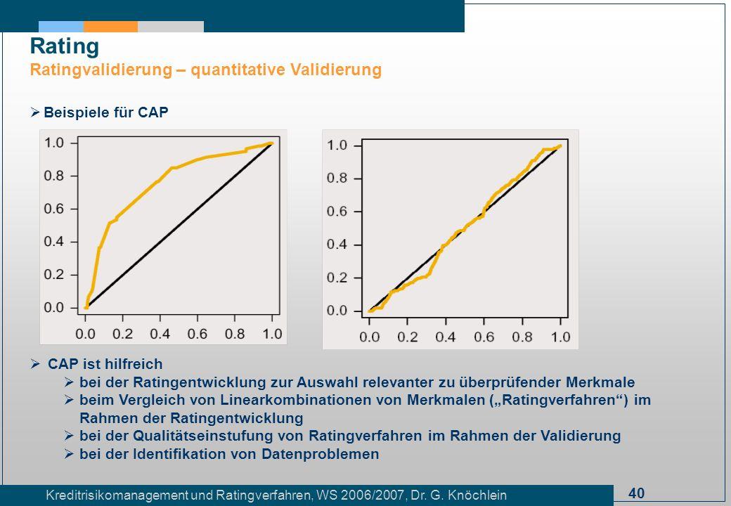 40 Kreditrisikomanagement und Ratingverfahren, WS 2006/2007, Dr. G. Knöchlein Rating Ratingvalidierung – quantitative Validierung Beispiele für CAP CA