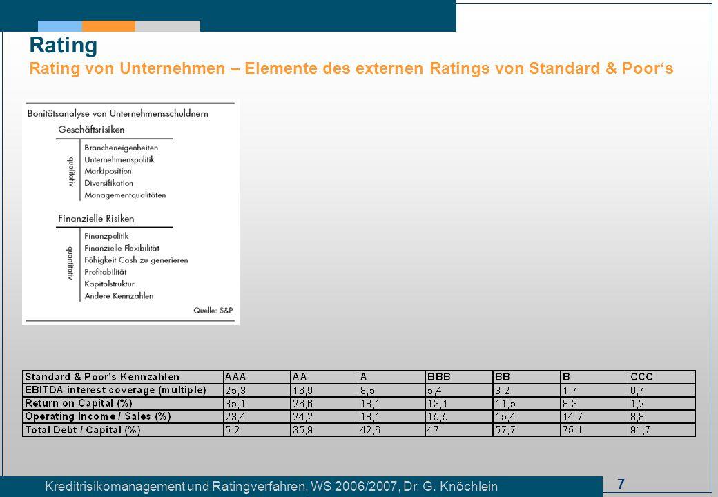7 Kreditrisikomanagement und Ratingverfahren, WS 2006/2007, Dr. G. Knöchlein Rating Rating von Unternehmen – Elemente des externen Ratings von Standar