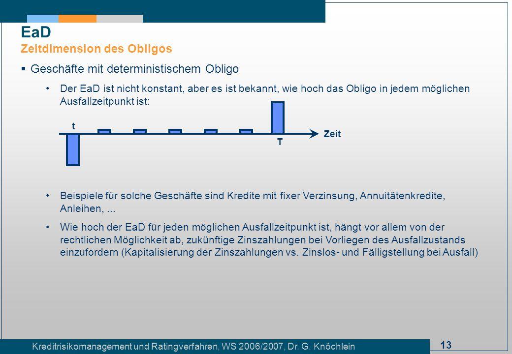 13 Kreditrisikomanagement und Ratingverfahren, WS 2006/2007, Dr. G. Knöchlein Geschäfte mit deterministischem Obligo Der EaD ist nicht konstant, aber