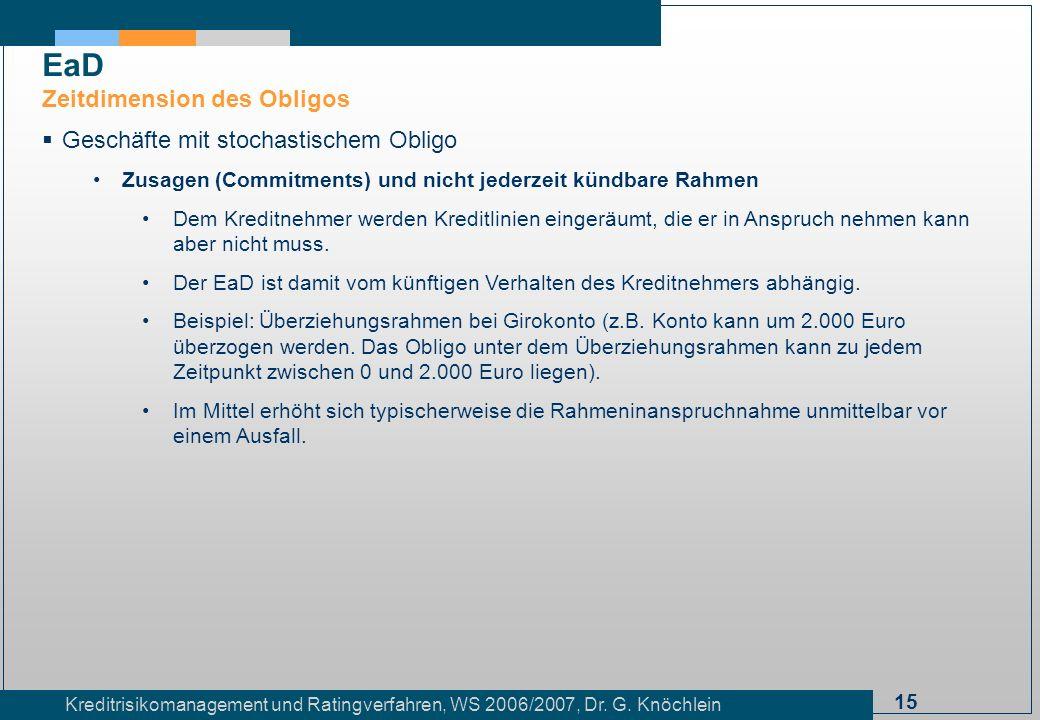15 Kreditrisikomanagement und Ratingverfahren, WS 2006/2007, Dr. G. Knöchlein Geschäfte mit stochastischem Obligo Zusagen (Commitments) und nicht jede
