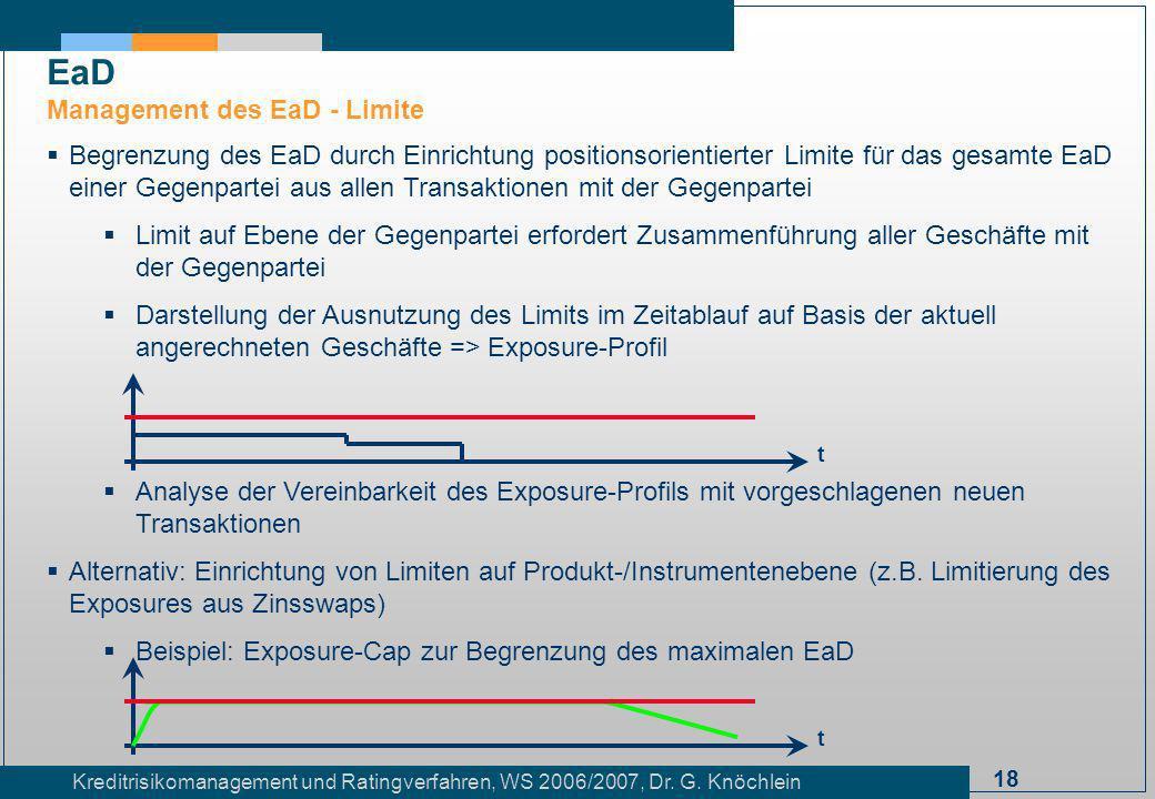 18 Kreditrisikomanagement und Ratingverfahren, WS 2006/2007, Dr. G. Knöchlein Begrenzung des EaD durch Einrichtung positionsorientierter Limite für da