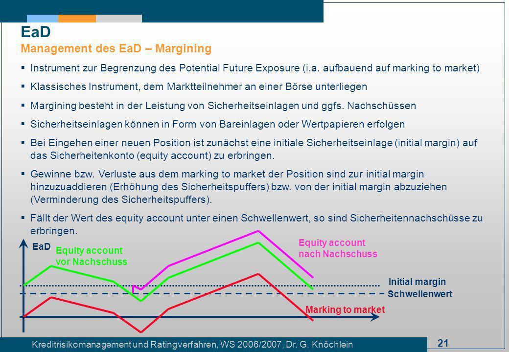 21 Kreditrisikomanagement und Ratingverfahren, WS 2006/2007, Dr. G. Knöchlein Instrument zur Begrenzung des Potential Future Exposure (i.a. aufbauend