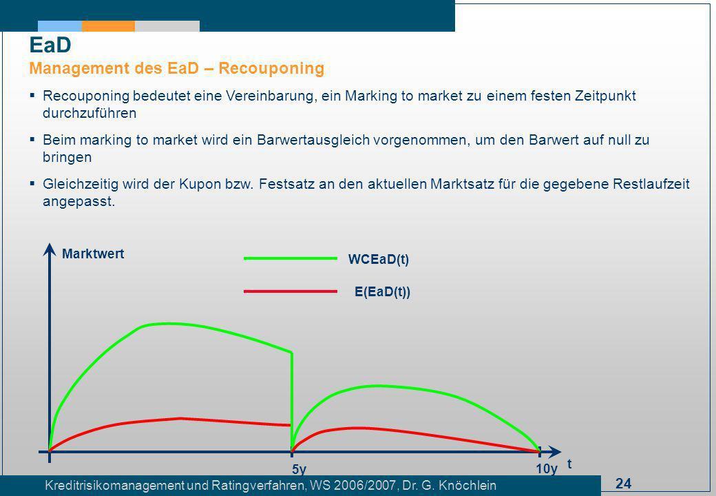 24 Kreditrisikomanagement und Ratingverfahren, WS 2006/2007, Dr. G. Knöchlein Recouponing bedeutet eine Vereinbarung, ein Marking to market zu einem f