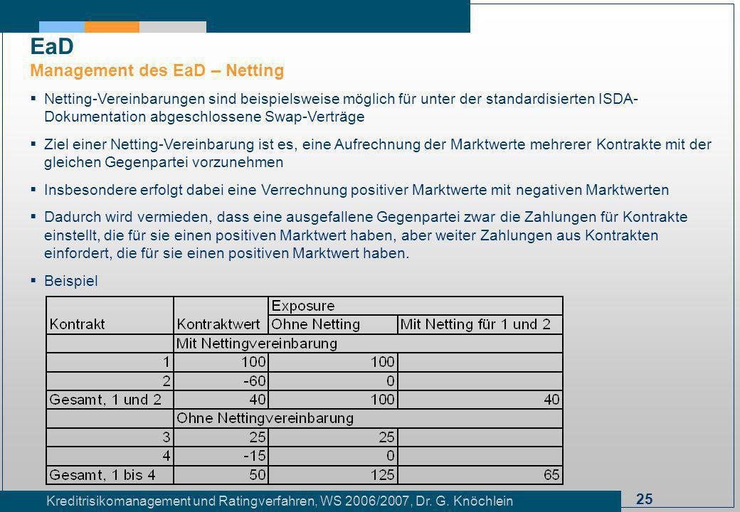 25 Kreditrisikomanagement und Ratingverfahren, WS 2006/2007, Dr. G. Knöchlein Netting-Vereinbarungen sind beispielsweise möglich für unter der standar