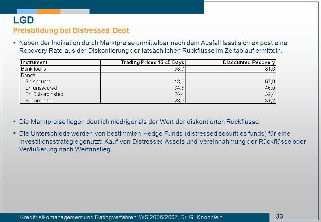 33 Kreditrisikomanagement und Ratingverfahren, WS 2006/2007, Dr. G. Knöchlein Neben der Indikation durch Marktpreise unmittelbar nach dem Ausfall läss