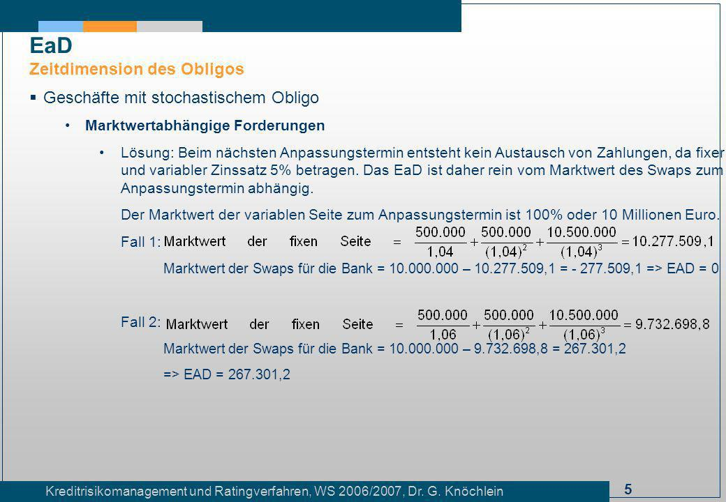 16 Kreditrisikomanagement und Ratingverfahren, WS 2006/2007, Dr.