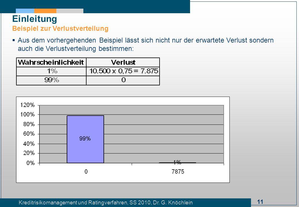 11 Kreditrisikomanagement und Ratingverfahren, SS 2010, Dr. G. Knöchlein Einleitung Beispiel zur Verlustverteilung Aus dem vorhergehenden Beispiel läs