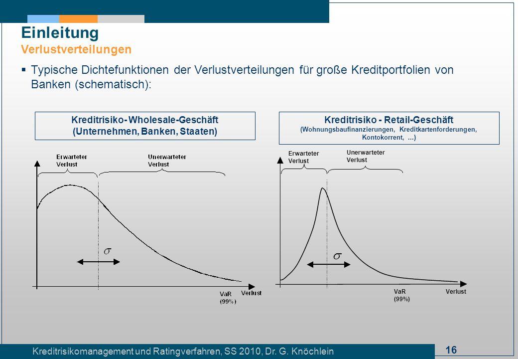 16 Kreditrisikomanagement und Ratingverfahren, SS 2010, Dr. G. Knöchlein Einleitung Verlustverteilungen Typische Dichtefunktionen der Verlustverteilun