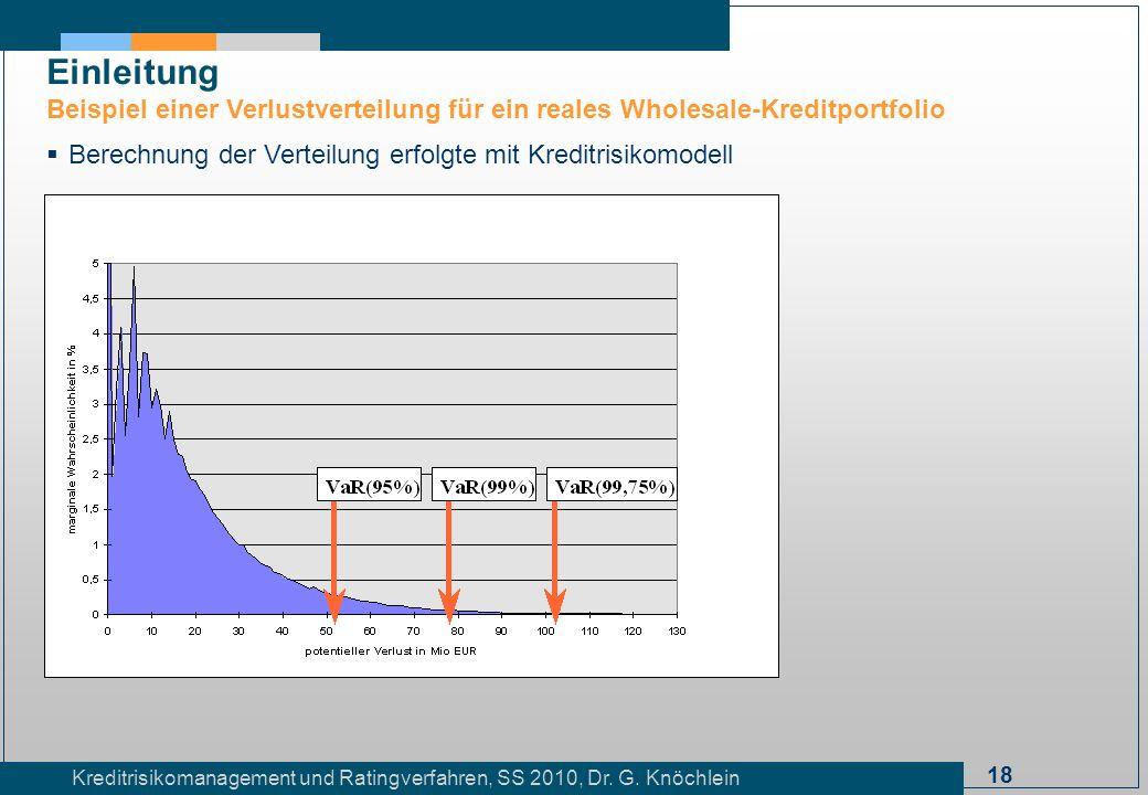 18 Kreditrisikomanagement und Ratingverfahren, SS 2010, Dr. G. Knöchlein Einleitung Beispiel einer Verlustverteilung für ein reales Wholesale-Kreditpo