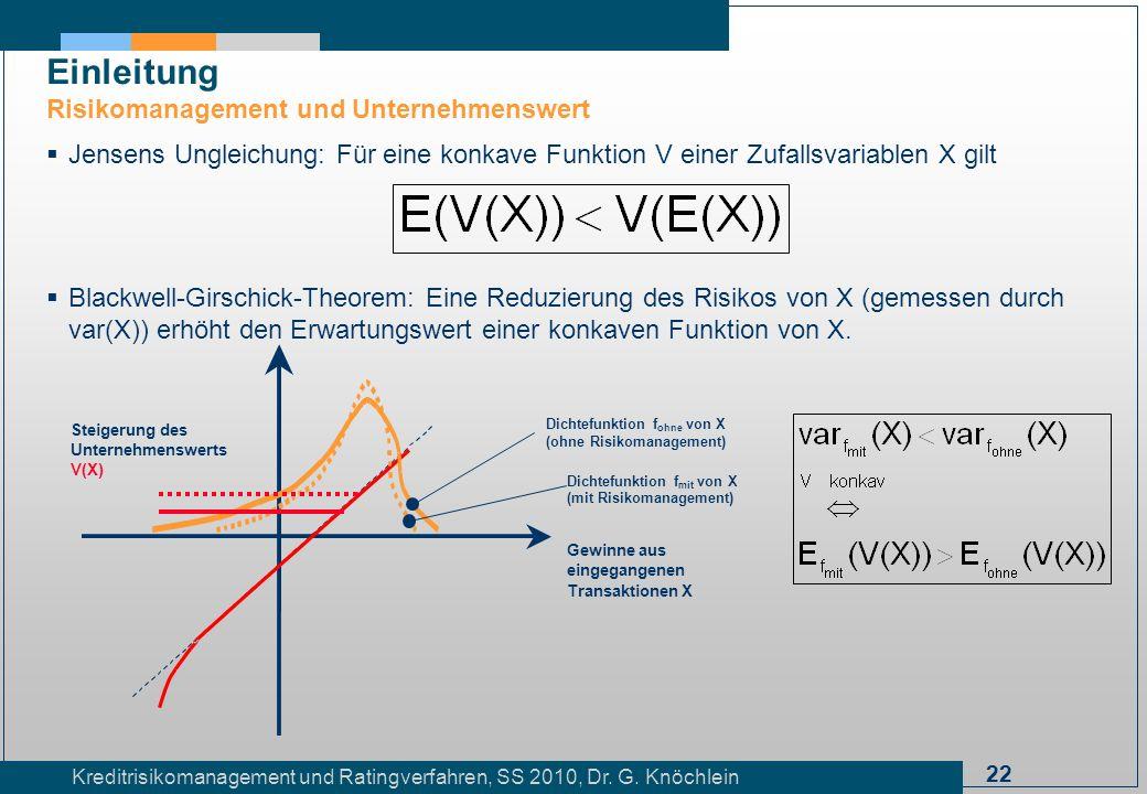 22 Kreditrisikomanagement und Ratingverfahren, SS 2010, Dr. G. Knöchlein Einleitung Risikomanagement und Unternehmenswert Jensens Ungleichung: Für ein