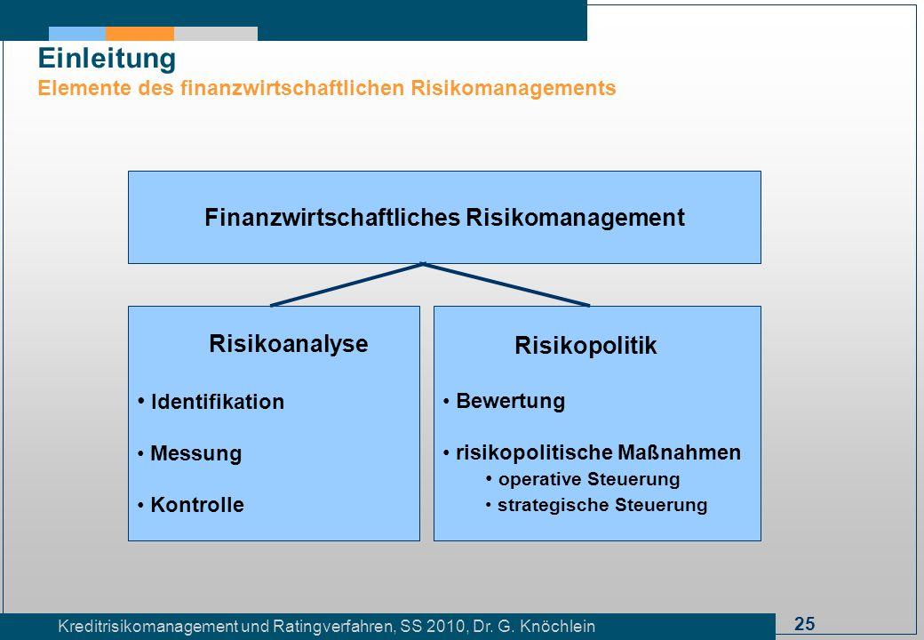 25 Kreditrisikomanagement und Ratingverfahren, SS 2010, Dr. G. Knöchlein Einleitung Elemente des finanzwirtschaftlichen Risikomanagements Finanzwirtsc