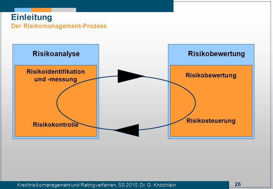 26 Kreditrisikomanagement und Ratingverfahren, SS 2010, Dr. G. Knöchlein Risikoanalyse Einleitung Der Risikomanagement-Prozess Risikoidentifikation un
