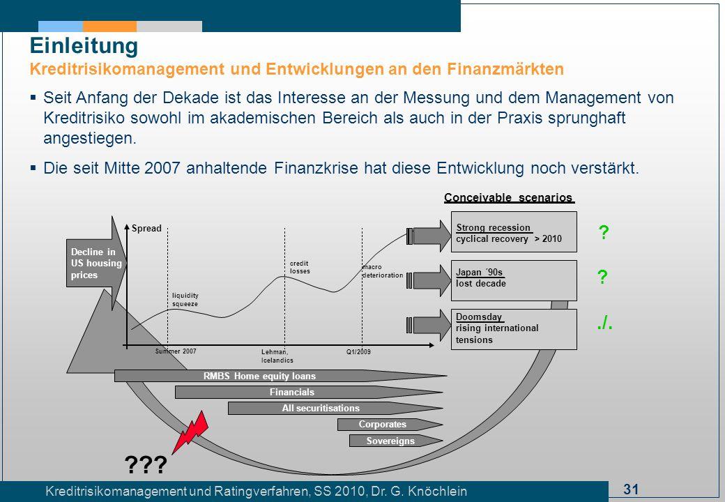 31 Kreditrisikomanagement und Ratingverfahren, SS 2010, Dr. G. Knöchlein Einleitung Kreditrisikomanagement und Entwicklungen an den Finanzmärkten Seit