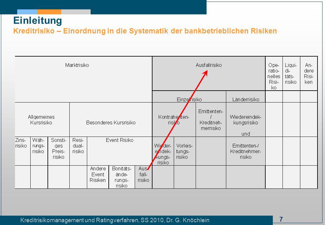 7 Kreditrisikomanagement und Ratingverfahren, SS 2010, Dr. G. Knöchlein Einleitung Kreditrisiko – Einordnung in die Systematik der bankbetrieblichen R