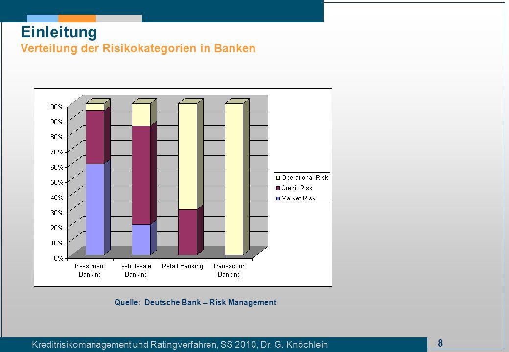 8 Kreditrisikomanagement und Ratingverfahren, SS 2010, Dr. G. Knöchlein Einleitung Verteilung der Risikokategorien in Banken Quelle: Deutsche Bank – R