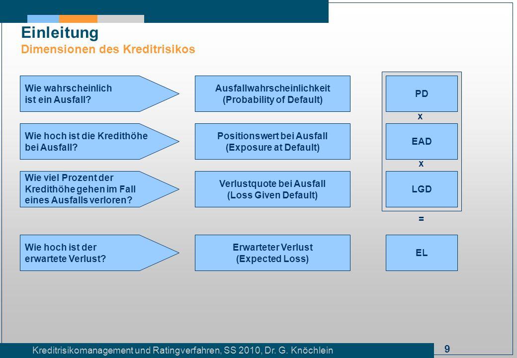 9 Kreditrisikomanagement und Ratingverfahren, SS 2010, Dr. G. Knöchlein Einleitung Dimensionen des Kreditrisikos Wie wahrscheinlich ist ein Ausfall? W