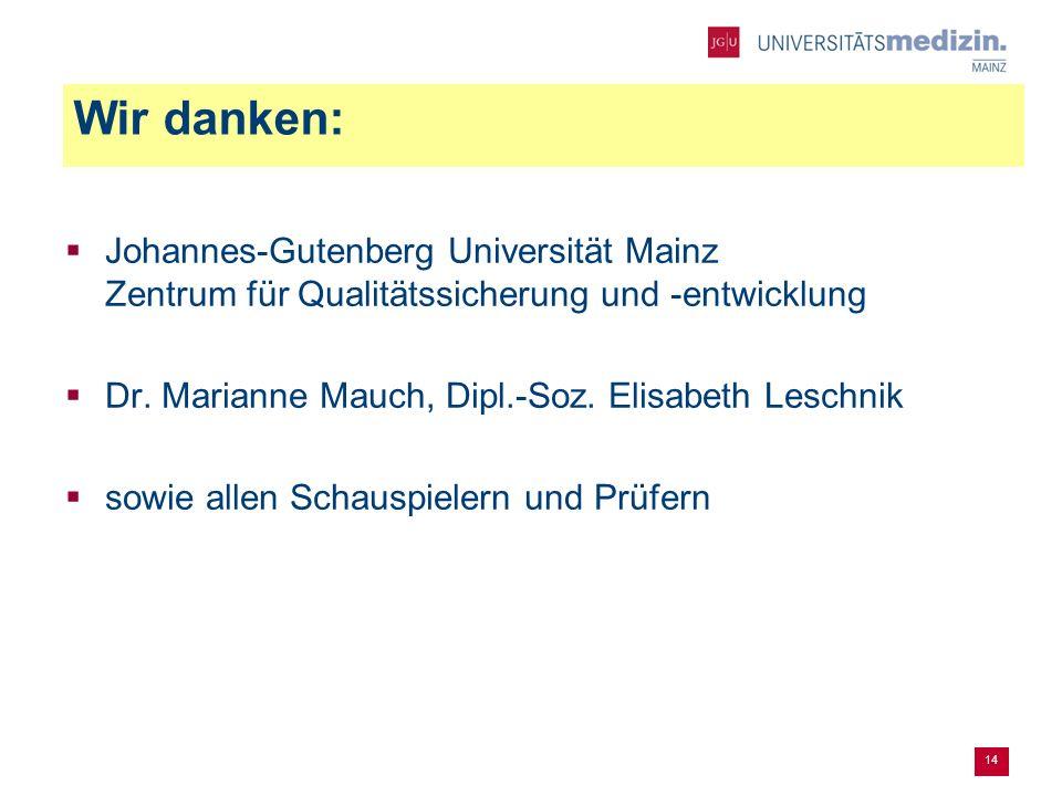 Wir danken: Johannes-Gutenberg Universität Mainz Zentrum für Qualitätssicherung und -entwicklung Dr.
